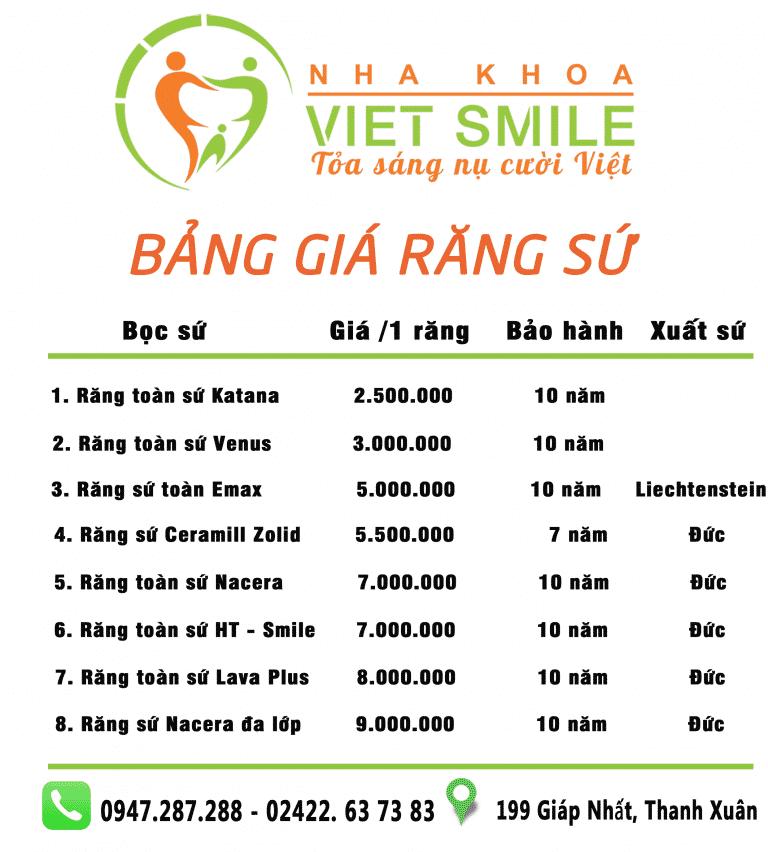 Bảng giá bọc răng sứ tại Nha khoa Việt Smile